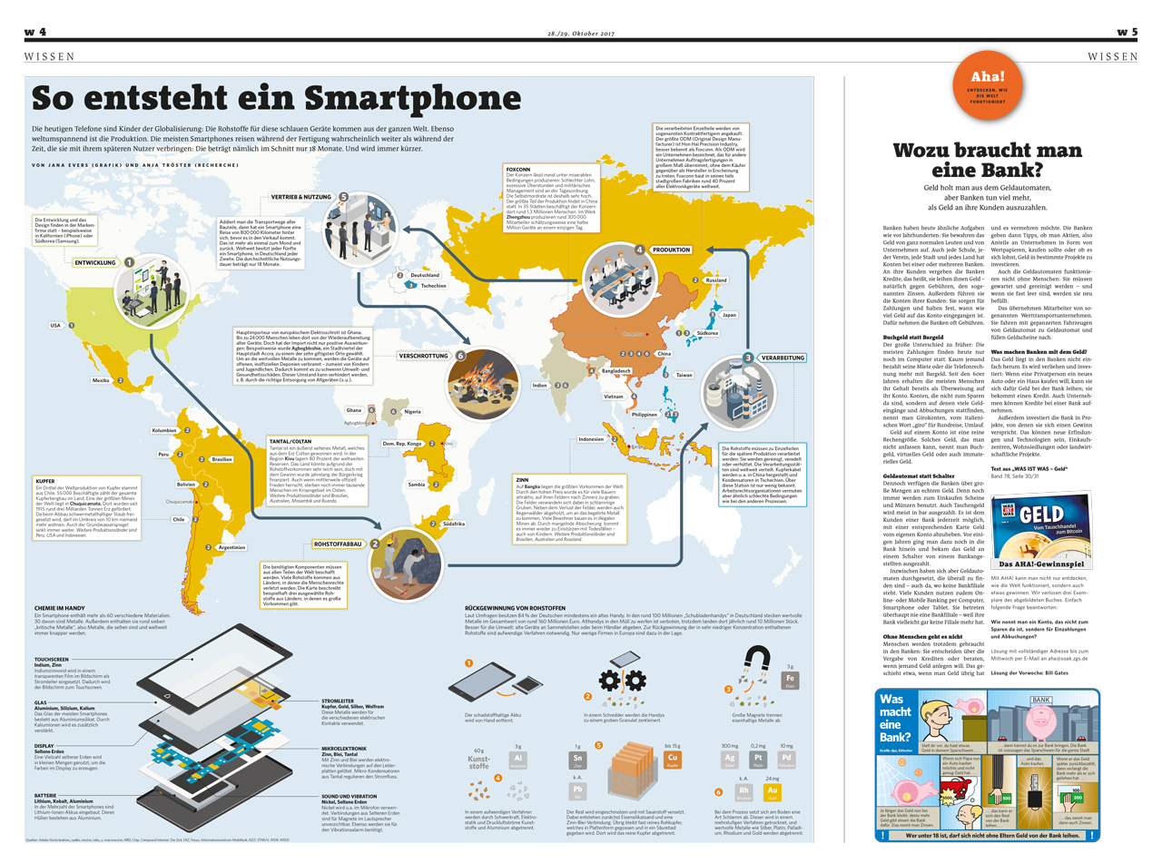 Jana Evers –  Infographics & Data Visualization How to build a smartphone