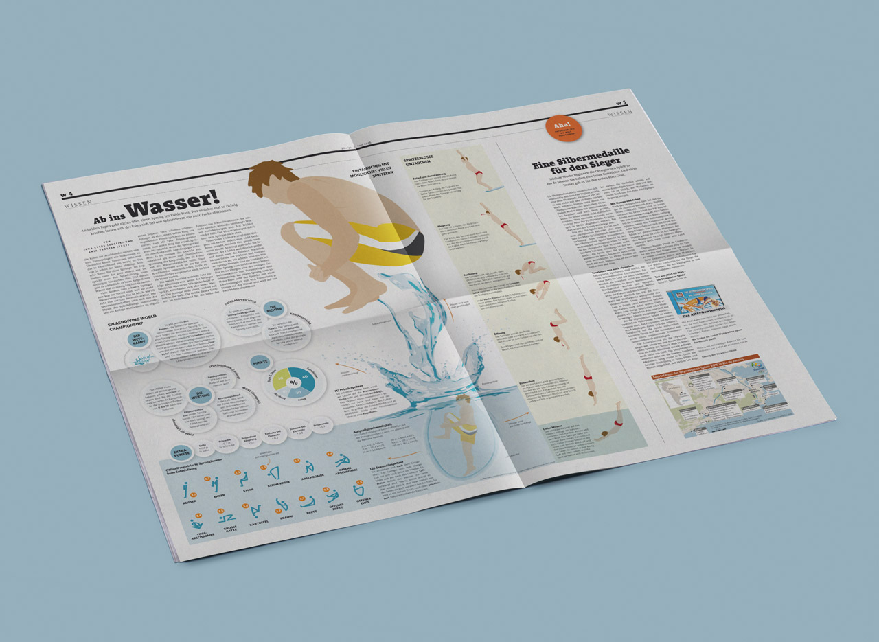 Jana Evers –  Infographics & Data Visualization Splashdiving